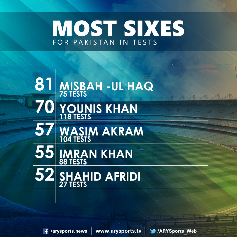 most-sixes