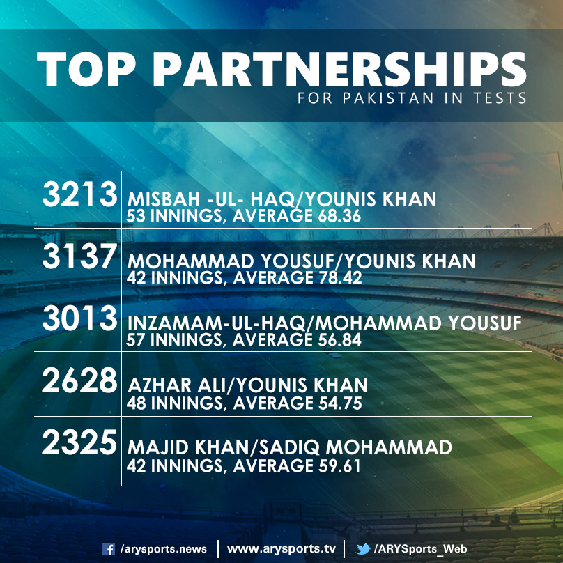 top-partnerships
