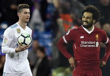 Cristiano Ronaldo Mohamed Salah Liverpool Real Madrid Ballon d'Or