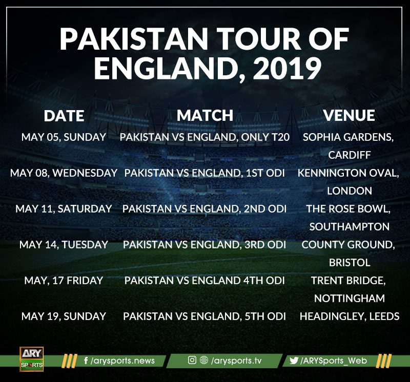 Pakistan vs England 2019