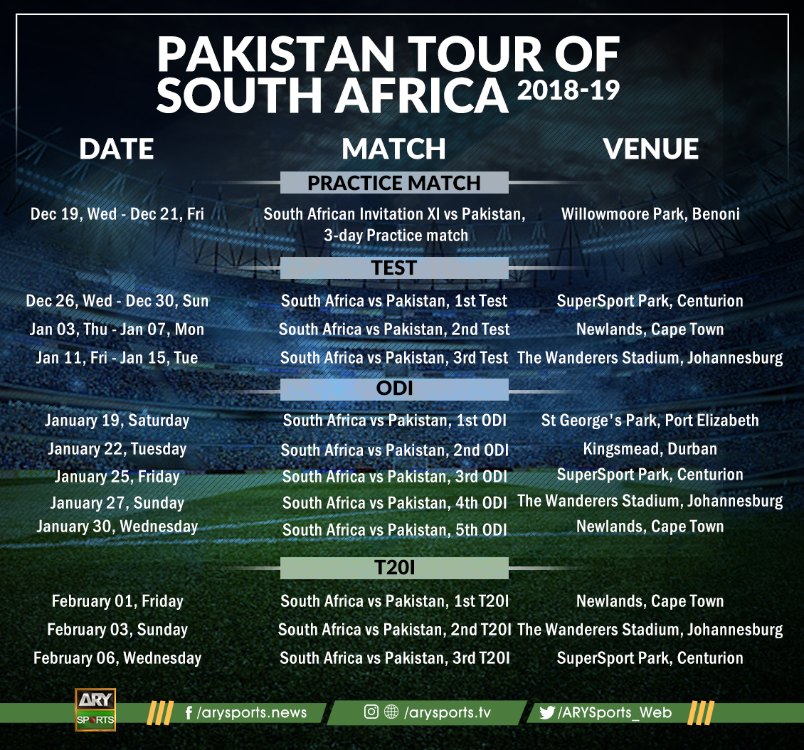 Pakistan vs South Africa 2018